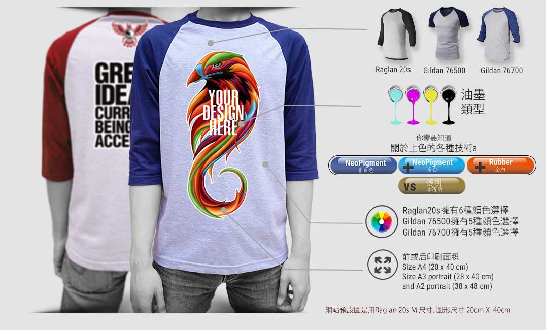 raglan  specification mobile 1